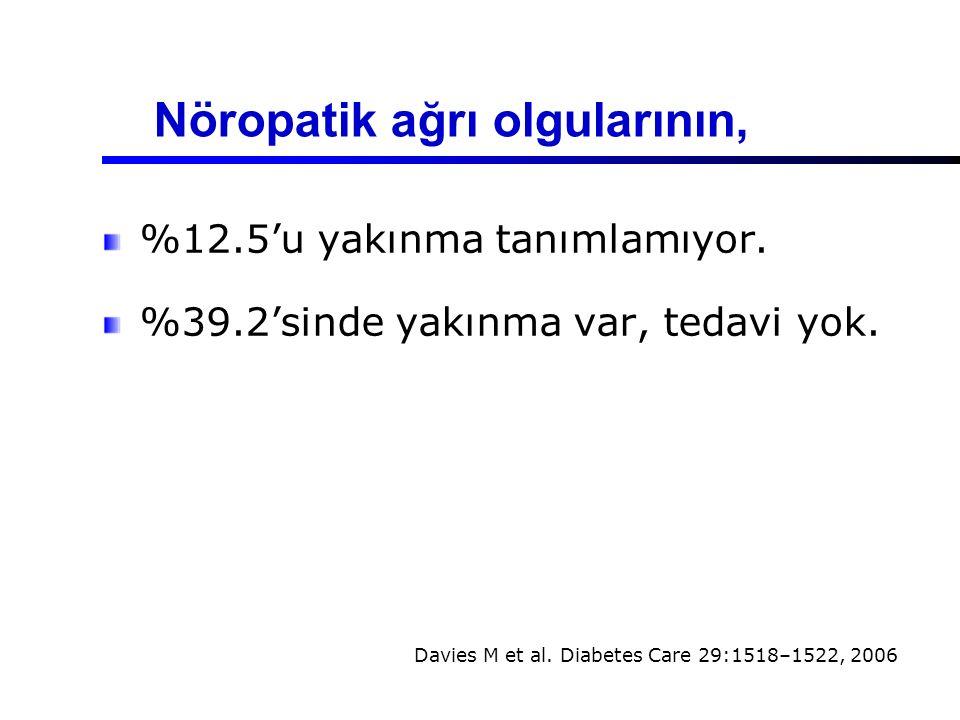 Nöropatik ağrı olgularının, %12.5'u yakınma tanımlamıyor. %39.2'sinde yakınma var, tedavi yok. Davies M et al. Diabetes Care 29:1518–1522, 2006