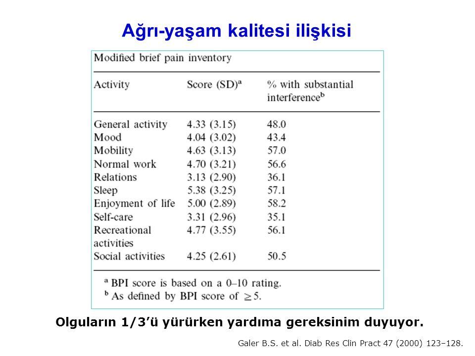 Ağrı-yaşam kalitesi ilişkisi Galer B.S. et al. Diab Res Clin Pract 47 (2000) 123–128. Olguların 1/3'ü yürürken yardıma gereksinim duyuyor.