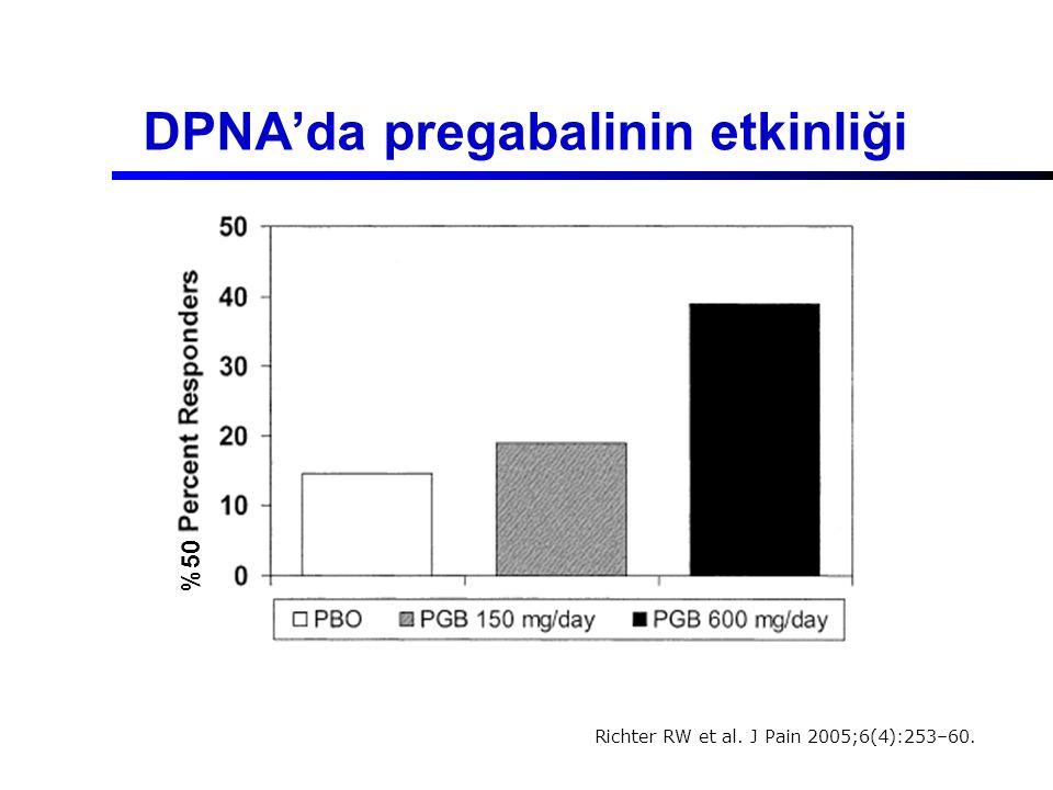 DPNA'da pregabalinin etkinliği %50 Richter RW et al. J Pain 2005;6(4):253–60.