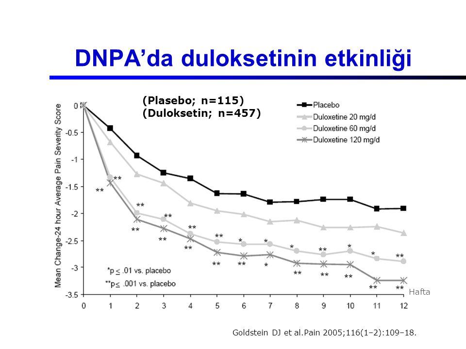 DNPA'da duloksetinin etkinliği Hafta Goldstein DJ et al.Pain 2005;116(1–2):109–18. (Plasebo; n=115) (Duloksetin; n=457)