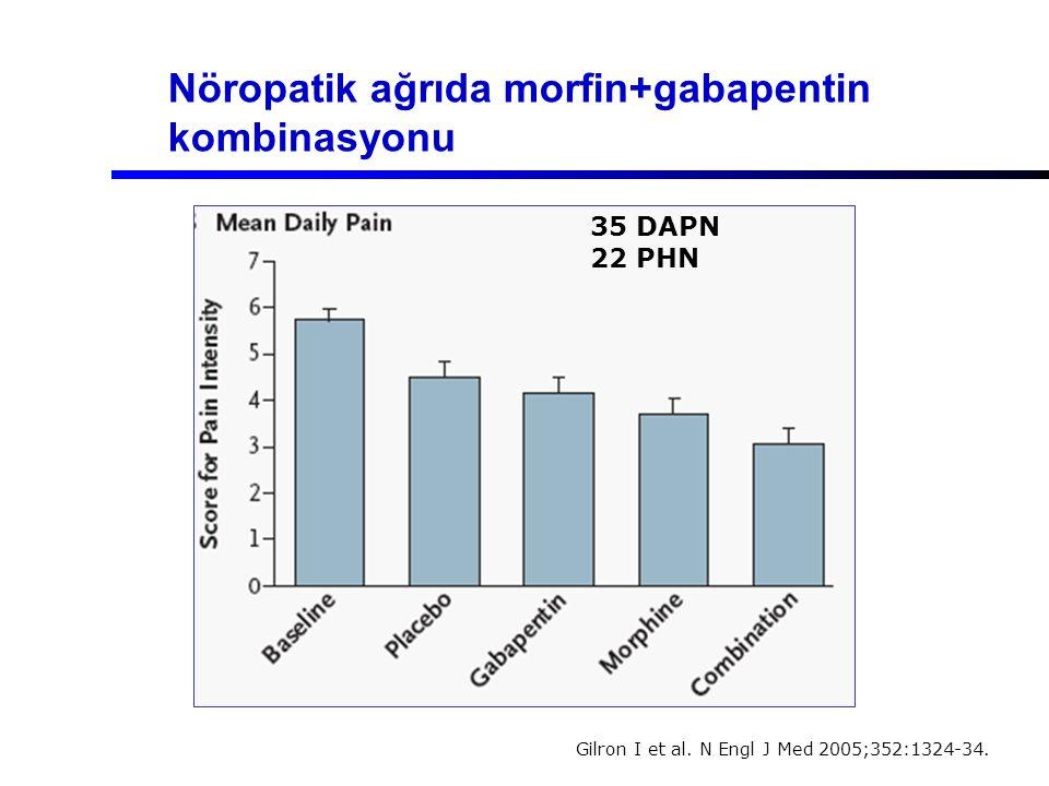 Nöropatik ağrıda morfin+gabapentin kombinasyonu 35 DAPN 22 PHN Gilron I et al. N Engl J Med 2005;352:1324-34.