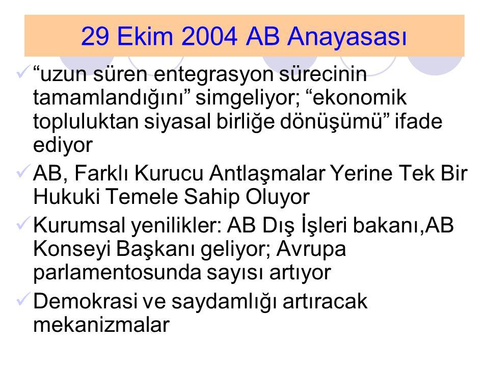 """29 Ekim 2004 AB Anayasası """"uzun süren entegrasyon sürecinin tamamlandığını"""" simgeliyor; """"ekonomik topluluktan siyasal birliğe dönüşümü"""" ifade ediyor A"""