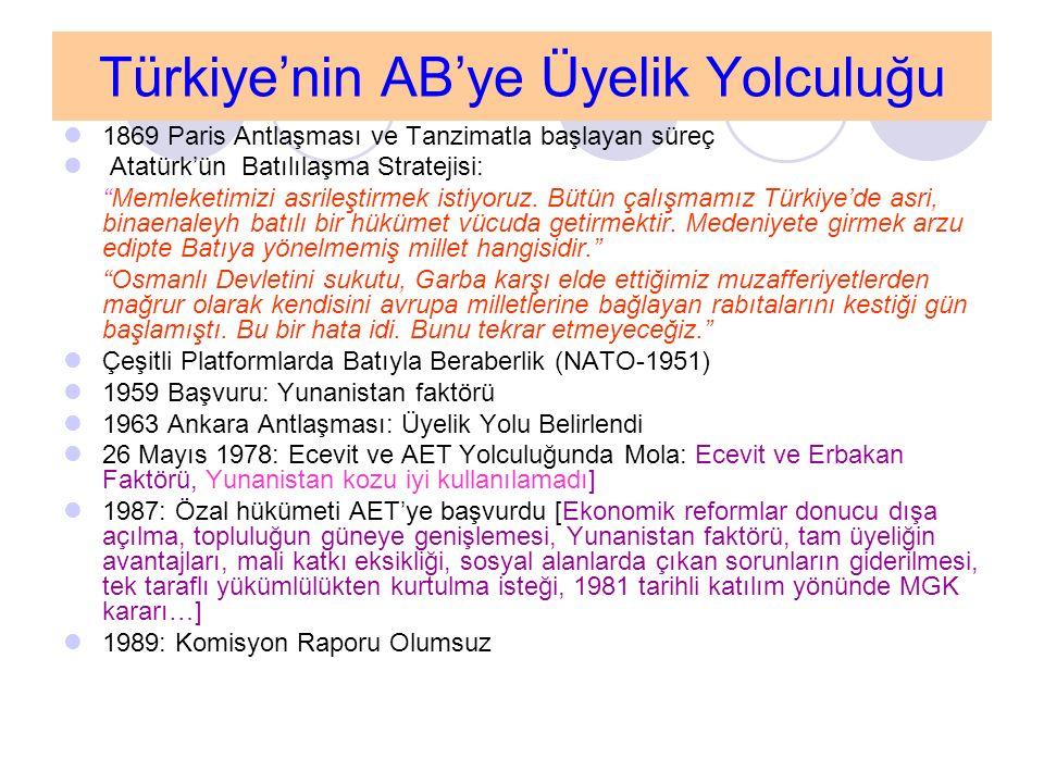 """Türkiye'nin AB'ye Üyelik Yolculuğu 1869 Paris Antlaşması ve Tanzimatla başlayan süreç Atatürk'ün Batılılaşma Stratejisi: """"Memleketimizi asrileştirmek"""