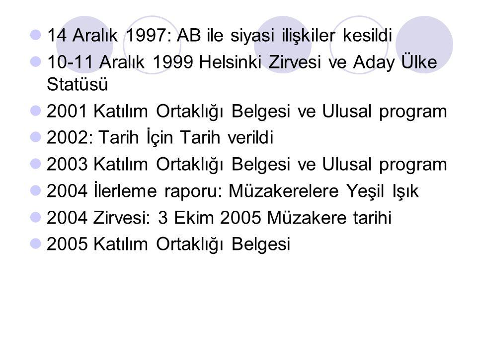 14 Aralık 1997: AB ile siyasi ilişkiler kesildi 10-11 Aralık 1999 Helsinki Zirvesi ve Aday Ülke Statüsü 2001 Katılım Ortaklığı Belgesi ve Ulusal progr