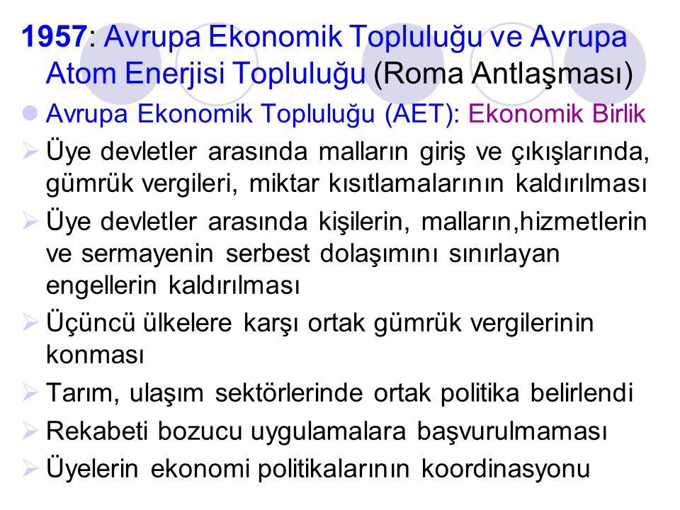 1957: Avrupa Ekonomik Topluluğu ve Avrupa Atom Enerjisi Topluluğu (Roma Antlaşması) Avrupa Ekonomik Topluluğu (AET): Ekonomik Birlik  Üye devletler a