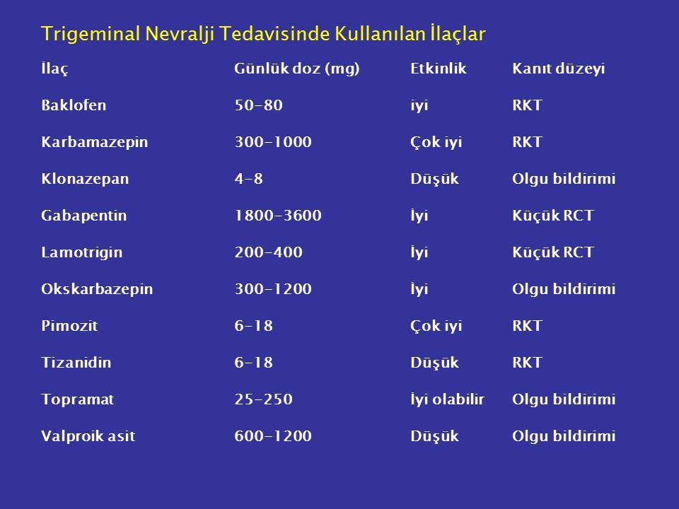 Trigeminal Nevralji Tedavisinde Kullanılan İlaçlar İlaçGünlük doz (mg)EtkinlikKanıt düzeyi Baklofen50-80iyiRKT Karbamazepin300-1000Çok iyiRKT Klonazep