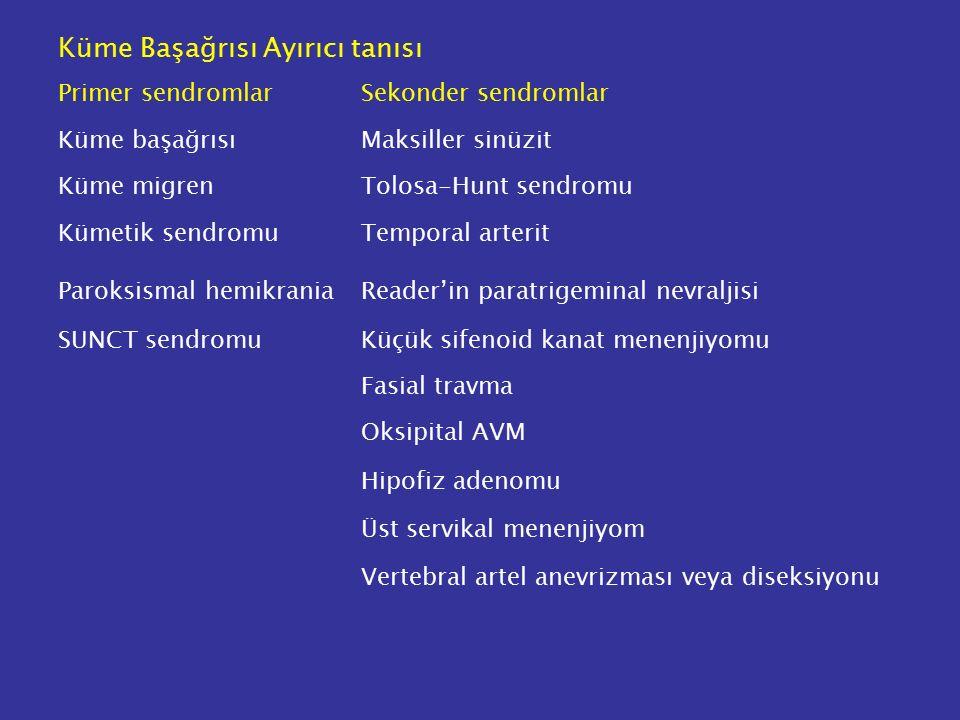 Küme Başağrısı Ayırıcı tanısı Primer sendromlarSekonder sendromlar Küme başağrısıMaksiller sinüzit Küme migrenTolosa-Hunt sendromu Kümetik sendromuTemporal arterit Paroksismal hemikraniaReader'in paratrigeminal nevraljisi SUNCT sendromuKüçük sifenoid kanat menenjiyomu Fasial travma Oksipital AVM Hipofiz adenomu Üst servikal menenjiyom Vertebral artel anevrizması veya diseksiyonu