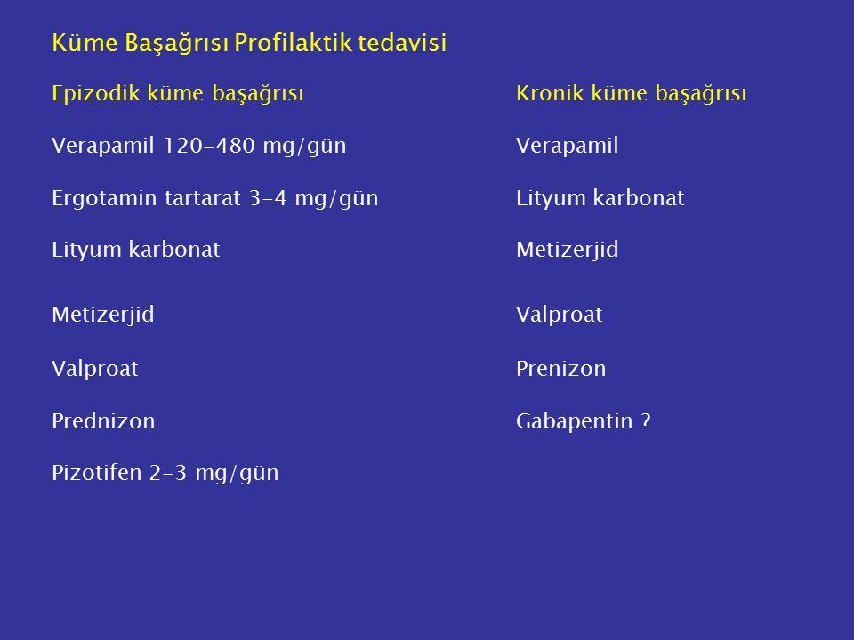 Küme Başağrısı Profilaktik tedavisi Epizodik küme başağrısıKronik küme başağrısı Verapamil 120-480 mg/günVerapamil Ergotamin tartarat 3-4 mg/günLityum karbonat Metizerjid Valproat Prenizon PrednizonGabapentin .