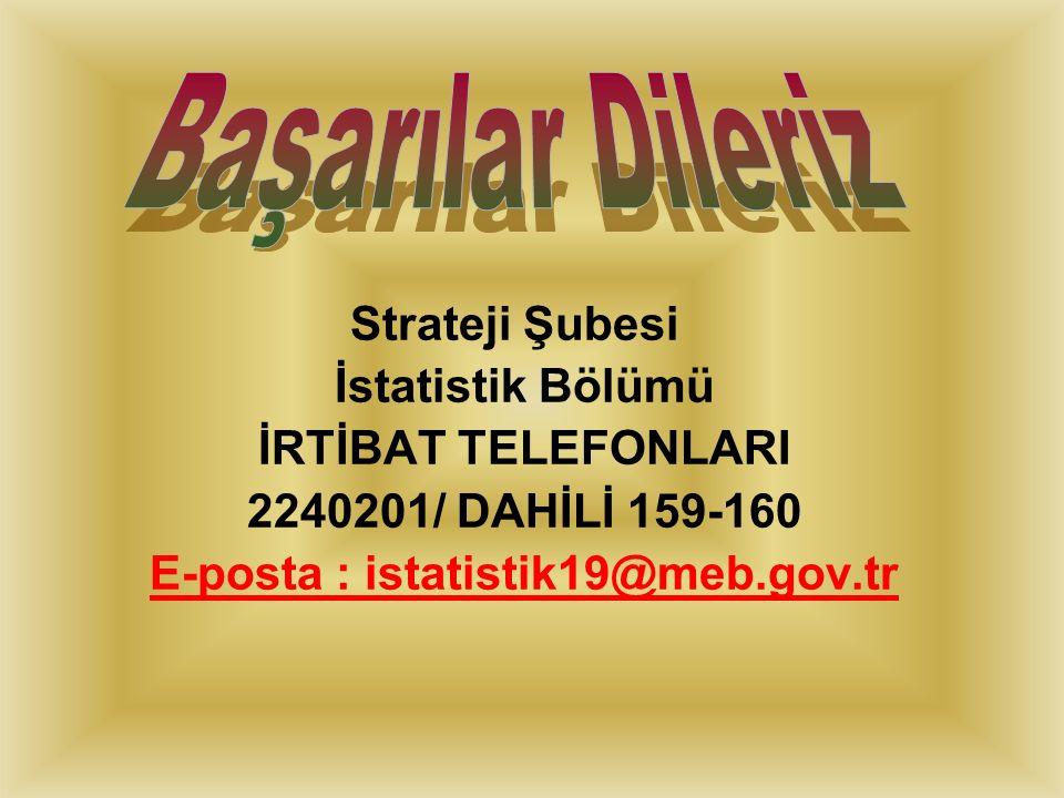 Strateji Şubesi İstatistik Bölümü İRTİBAT TELEFONLARI 2240201/ DAHİLİ 159-160 E-posta : istatistik19@meb.gov.tr
