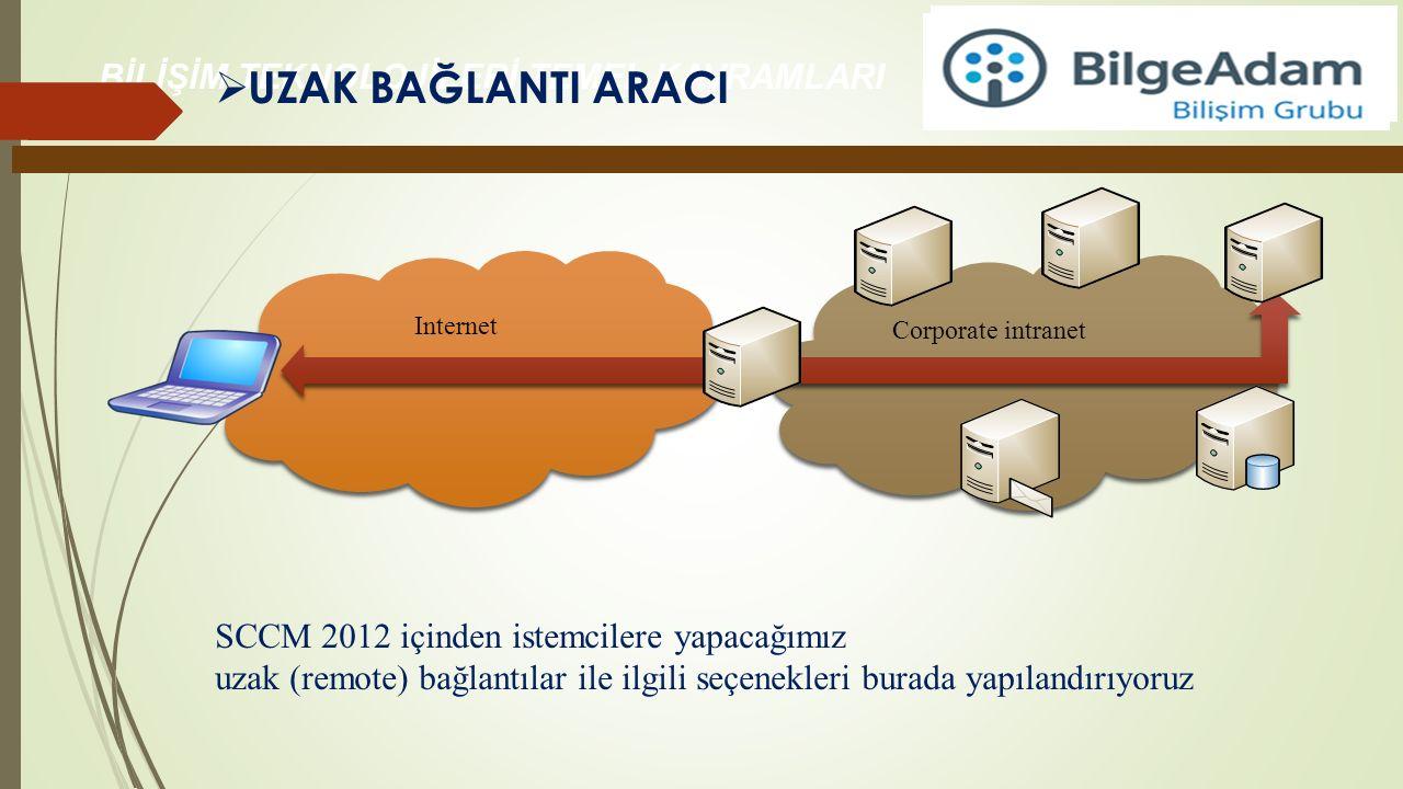 BİLİŞİM TEKNOLOJİLERİ TEMEL KAVRAMLARI  UZAK BAĞLANTI ARACI Corporate intranet Internet SCCM 2012 içinden istemcilere yapacağımız uzak (remote) bağla