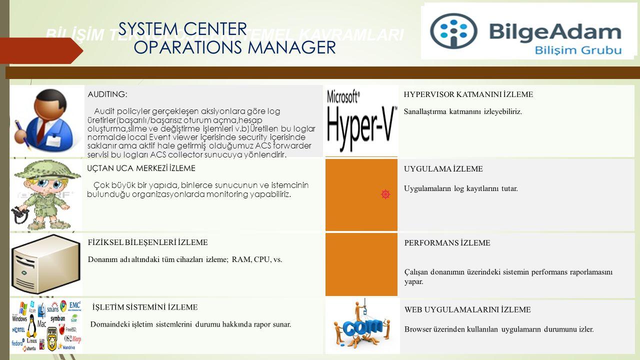 BİLİŞİM TEKNOLOJİLERİ TEMEL KAVRAMLARI SYSTEM CENTER OPARATIONS MANAGER