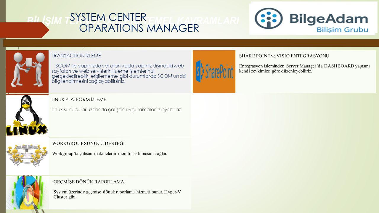 BİLİŞİM TEKNOLOJİLERİ TEMEL KAVRAMLARI TRANSACTION İZLEME SCOM ile yapınızda yer alan yada yapınız dışındaki web sayfaları ve web servislerini izleme