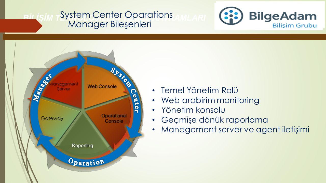BİLİŞİM TEKNOLOJİLERİ TEMEL KAVRAMLARI.. Temel Yönetim Rolü Web arabirim monitoring Yönetim konsolu Geçmişe dönük raporlama Management server ve agent