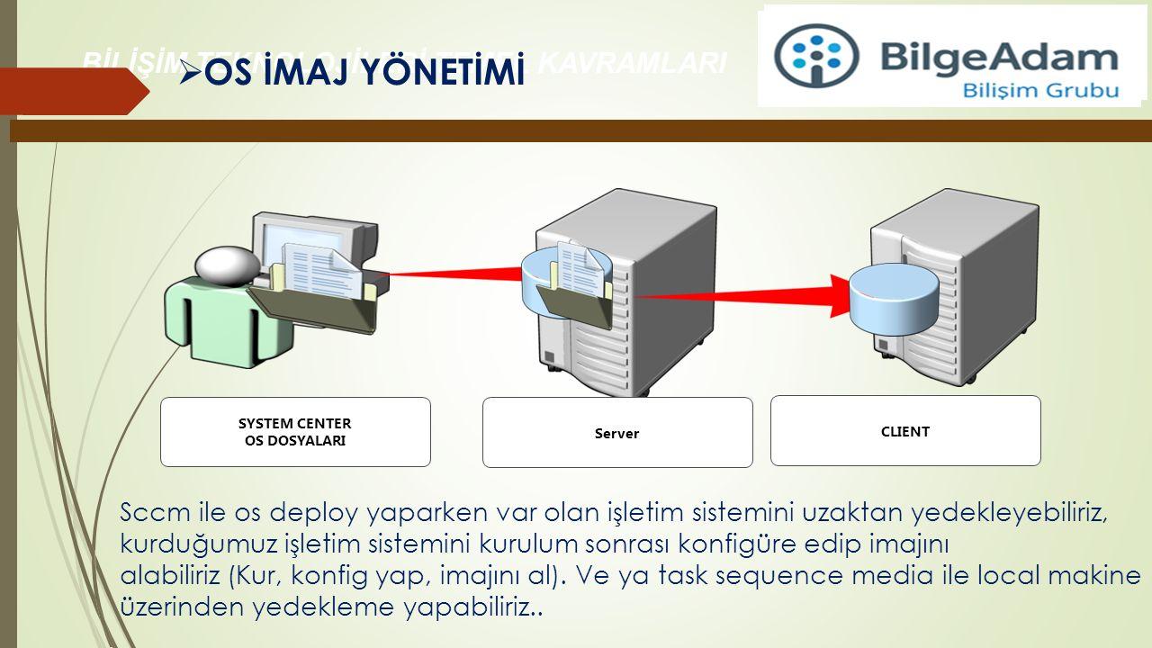 BİLİŞİM TEKNOLOJİLERİ TEMEL KAVRAMLARI SYSTEM CENTER OS DOSYALARI Server CLIENT  OS İMAJ YÖNETİMİ Sccm ile os deploy yaparken var olan işletim sistem