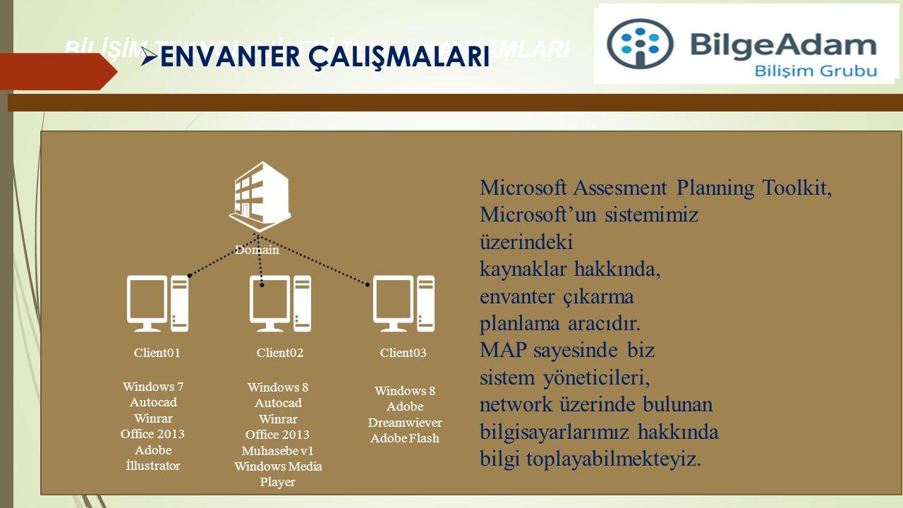 BİLİŞİM TEKNOLOJİLERİ TEMEL KAVRAMLARI  ENVANTER ÇALIŞMALARI Domain Client01Client02Client03 Windows 7 Autocad Winrar Office 2013 Adobe İllustrator W