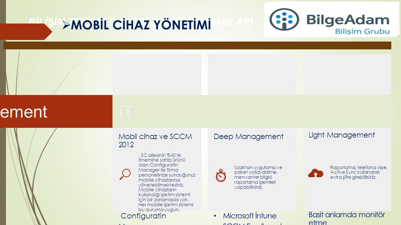 BİLİŞİM TEKNOLOJİLERİ TEMEL KAVRAMLARI  MOBİL CİHAZ YÖNETİMİ Configuratin Manager Mobil cihaz ve SCCM 2012 Deep Management Light Management. SC ailes