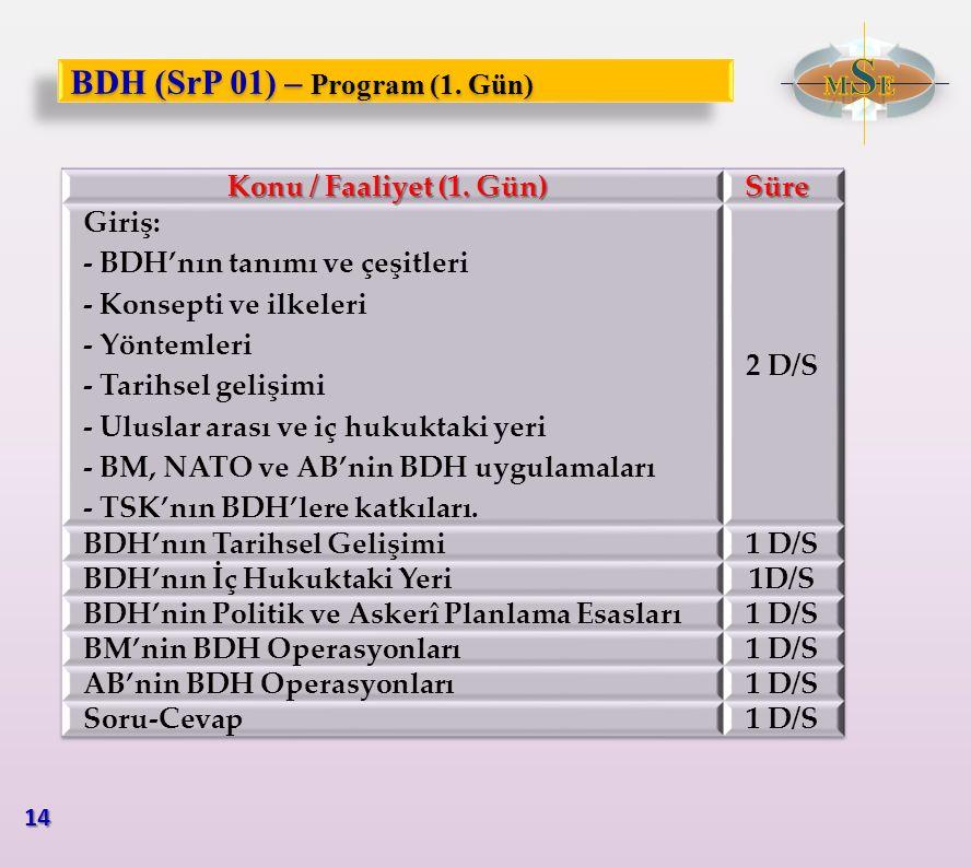 BDH (SrP 01) – Program (1. Gün) 14