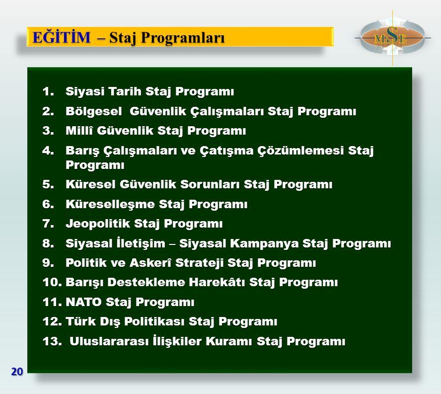 EĞİTİM – Staj Programları 1.Siyasi Tarih Staj Programı 2.Bölgesel Güvenlik Çalışmaları Staj Programı 3.Millî Güvenlik Staj Programı 4.Barış Çalışmalar