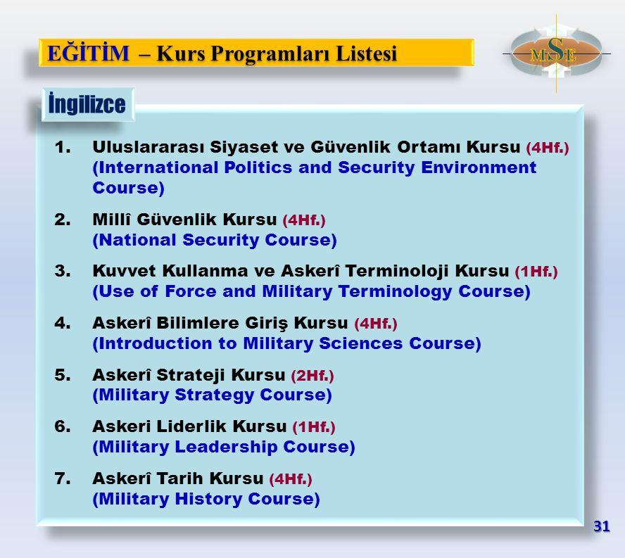 31 İngilizce EĞİTİM – Kurs Programları Listesi 1.Uluslararası Siyaset ve Güvenlik Ortamı Kursu (4Hf.) (International Politics and Security Environment
