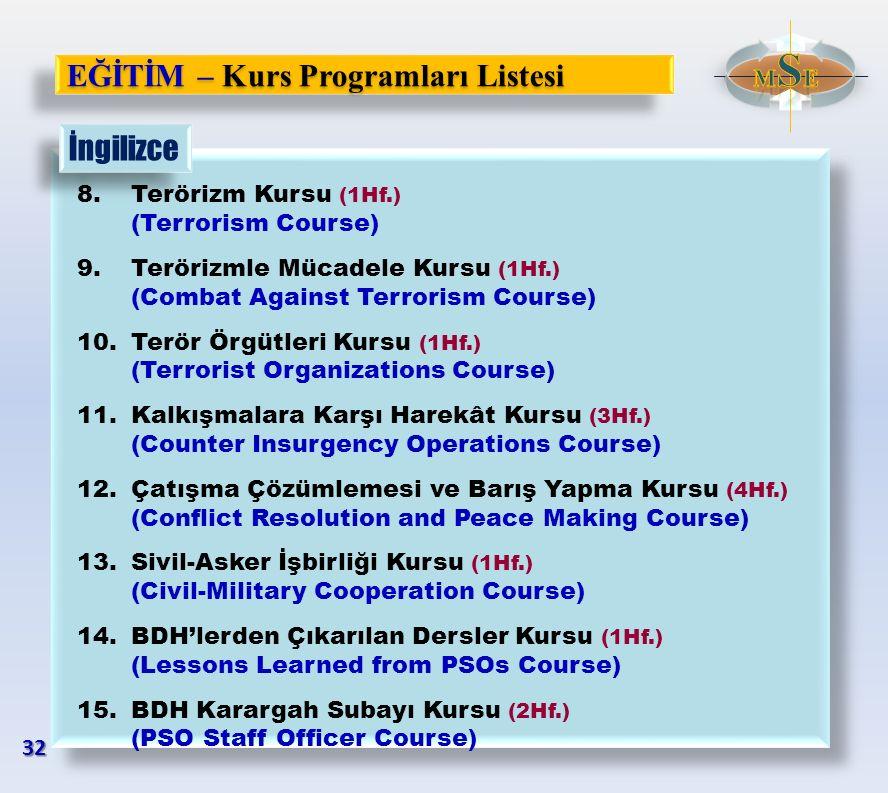 İngilizce EĞİTİM – Kurs Programları Listesi 8.Terörizm Kursu (1Hf.) (Terrorism Course) 9.Terörizmle Mücadele Kursu (1Hf.) (Combat Against Terrorism Co