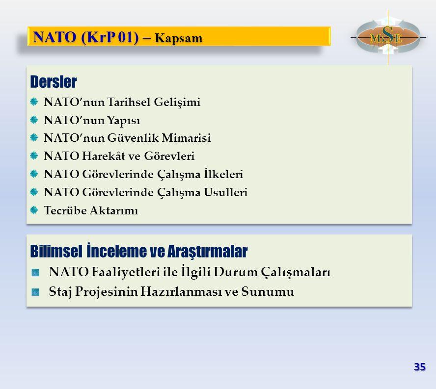 Dersler NATO'nun Tarihsel Gelişimi NATO'nun Yapısı NATO'nun Güvenlik Mimarisi NATO Harekât ve Görevleri NATO Görevlerinde Çalışma İlkeleri NATO Görevl
