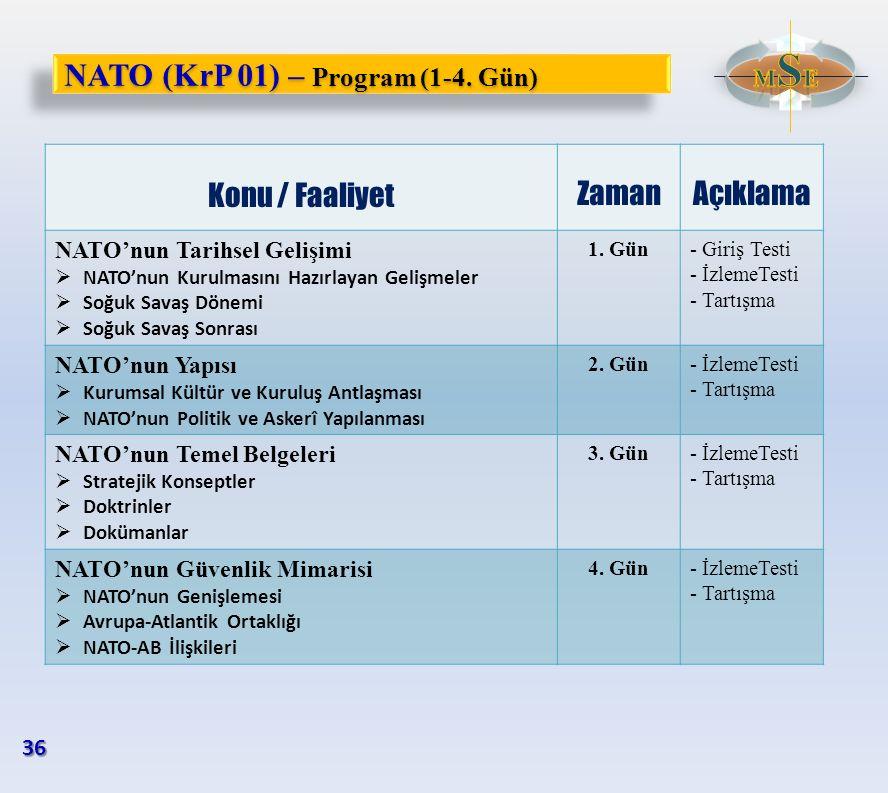 NATO (KrP 01) – Program (1-4. Gün) Konu / Faaliyet ZamanAçıklama NATO'nun Tarihsel Gelişimi  NATO'nun Kurulmasını Hazırlayan Gelişmeler  Soğuk Savaş