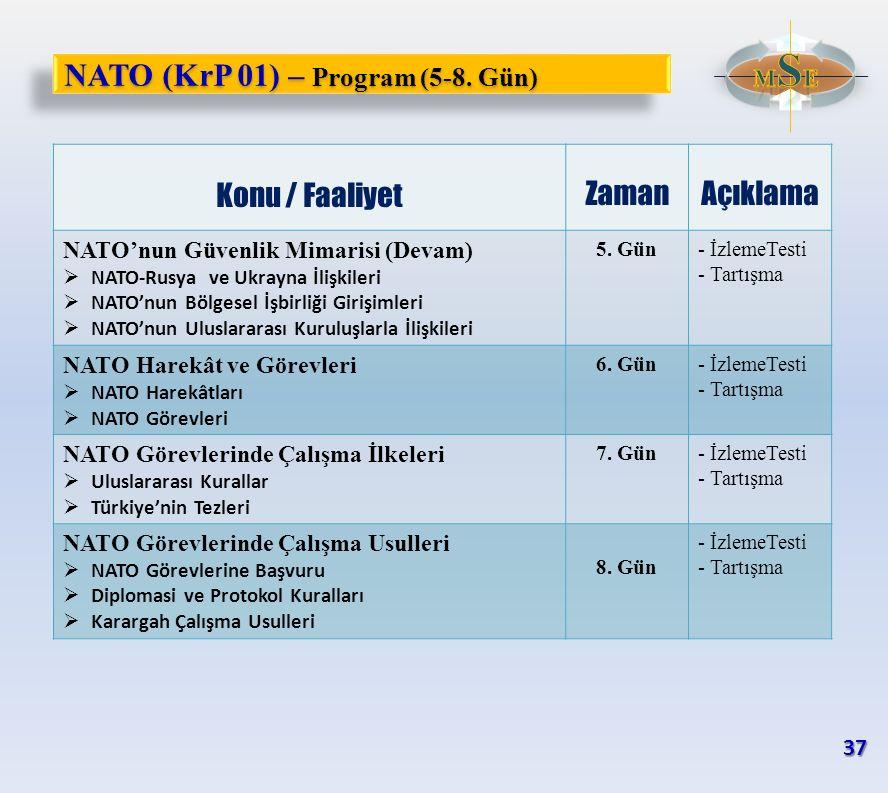 NATO (KrP 01) – Program (5-8. Gün) Konu / Faaliyet ZamanAçıklama NATO'nun Güvenlik Mimarisi (Devam)  NATO-Rusya ve Ukrayna İlişkileri  NATO'nun Bölg