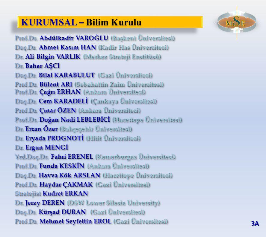 KURUMSAL – Bilim Kurulu Prof.Dr. Abdülkadir VAROĞLU (Başkent Üniversitesi) Doç.Dr. Ahmet Kasım HAN (Kadir Has Üniversitesi) Dr. Ali Bilgin VARLIK (Mer