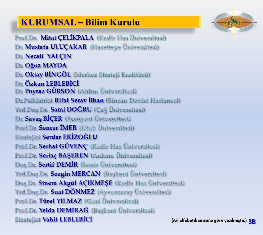 KURUMSAL – Bilim Kurulu Prof.Dr. Mitat ÇELİKPALA (Kadir Has Üniversitesi) Dr. Mustafa ULUÇAKAR (HacettepeÜniversitesi) Dr. Mustafa ULUÇAKAR (Hacettepe