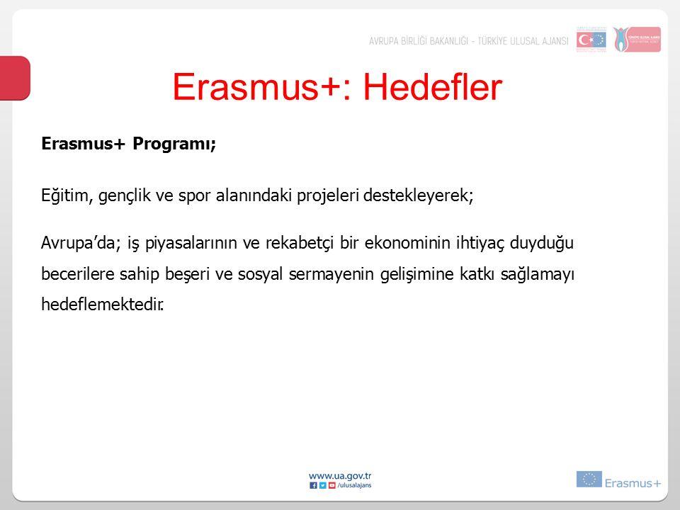 Erasmus+: Hedefler Erasmus+ Programı; Eğitim, gençlik ve spor alanındaki projeleri destekleyerek; Avrupa'da; iş piyasalarının ve rekabetçi bir ekonomi