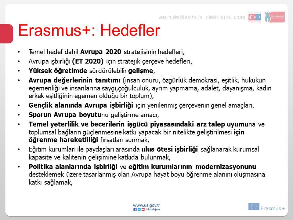 Erasmus+: Hedefler Temel hedef dahil Avrupa 2020 stratejisinin hedefleri, Avrupa işbirliği (ET 2020) için stratejik çerçeve hedefleri, Yüksek öğretimd
