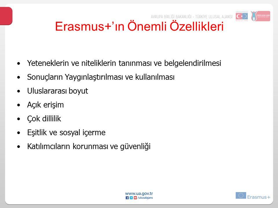 Erasmus+'ın Önemli Özellikleri Yeteneklerin ve niteliklerin tanınması ve belgelendirilmesi Sonuçların Yaygınlaştırılması ve kullanılması Uluslararası