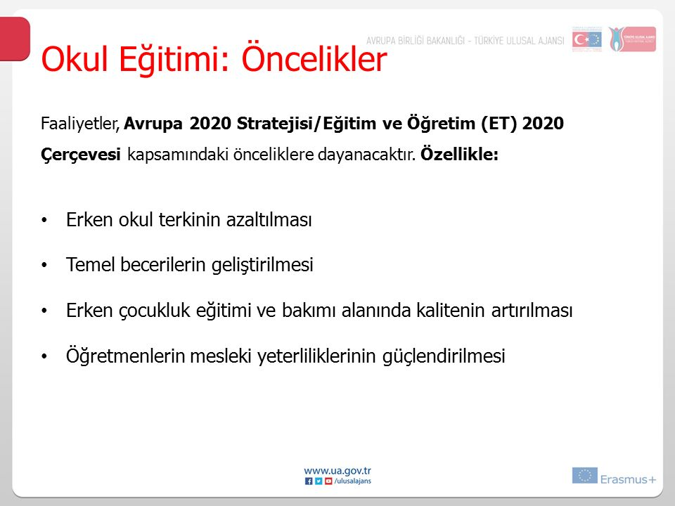 Faaliyetler, Avrupa 2020 Stratejisi/Eğitim ve Öğretim (ET) 2020 Çerçevesi kapsamındaki önceliklere dayanacaktır. Özellikle: Erken okul terkinin azaltı