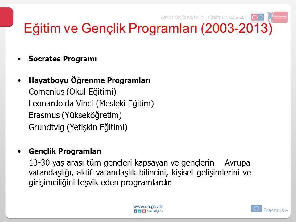 Eğitim ve Gençlik Programları (2003-2013) Socrates Programı Hayatboyu Öğrenme Programları Comenius (Okul Eğitimi) Leonardo da Vinci (Mesleki Eğitim) E
