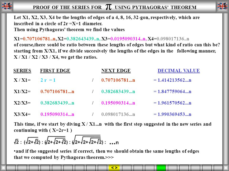 and if the suggested series if correct, then we should obtain the same lengths of edges that we computed by Pythagoras theorem.>>> Let X1, X2, X3, X4 be the lengths of edges of a 4, 8, 16, 32-gon, respectively, which are inscribed in a circle of 2r =X=1 diameter.