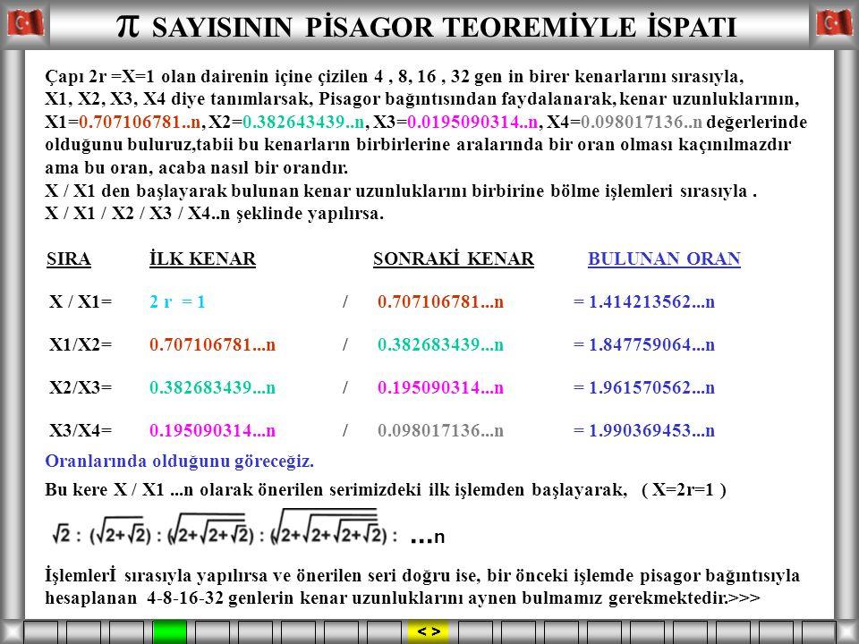 Çapı 2r =X=1 olan dairenin içine çizilen 4, 8, 16, 32 gen in birer kenarlarını sırasıyla, X1, X2, X3, X4 diye tanımlarsak, Pisagor bağıntısından faydalanarak, kenar uzunluklarının, X1=0.707106781..n, X2=0.382643439..n, X3=0.0195090314..n, X4=0.098017136..n değerlerinde olduğunu buluruz,tabii bu kenarların birbirlerine aralarında bir oran olması kaçınılmazdır ama bu oran, acaba nasıl bir orandır.