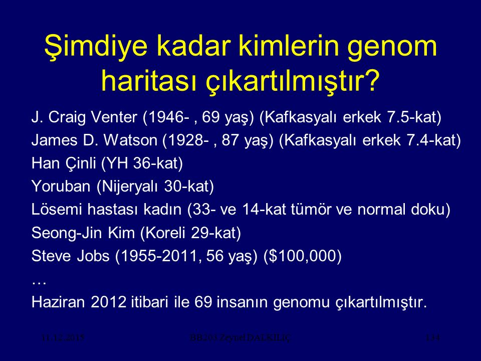 11.12.2015134 Şimdiye kadar kimlerin genom haritası çıkartılmıştır? J. Craig Venter (1946-, 69 yaş) (Kafkasyalı erkek 7.5-kat) James D. Watson (1928-,