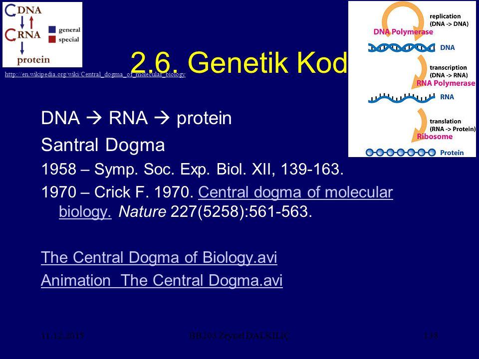 11.12.2015138 2.6. Genetik Kod DNA  RNA  protein Santral Dogma 1958 – Symp. Soc. Exp. Biol. XII, 139-163. 1970 – Crick F. 1970. Central dogma of mol
