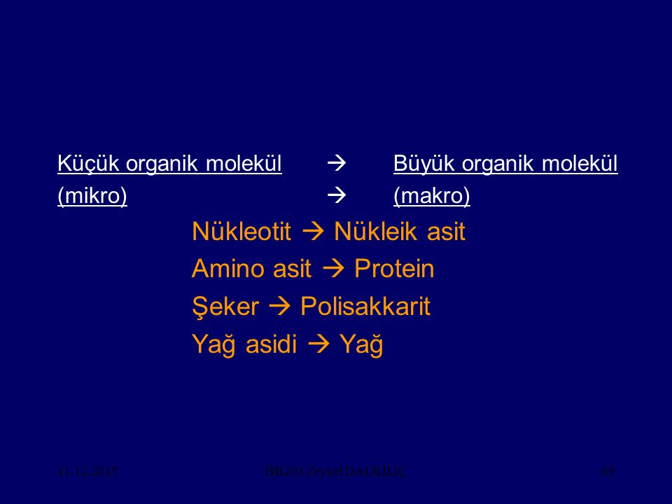 11.12.201569 Küçük organik molekül  Büyük organik molekül (mikro)  (makro) Nükleotit  Nükleik asit Amino asit  Protein Şeker  Polisakkarit Yağ as