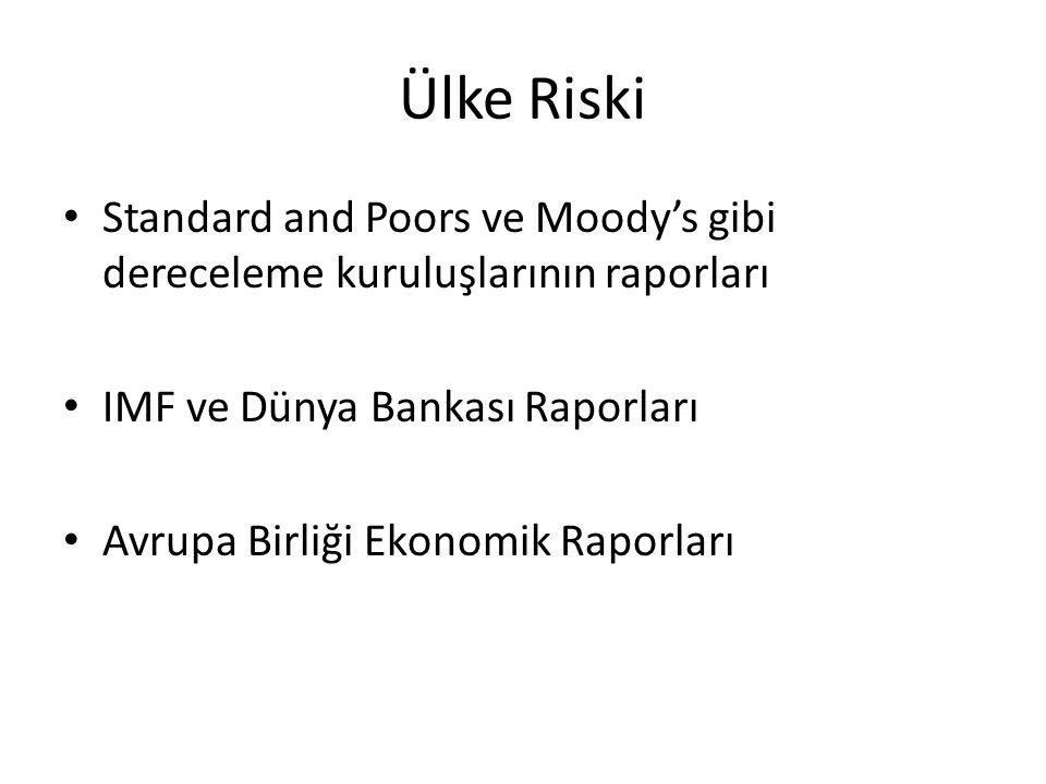 Ülke Riski Standard and Poors ve Moody's gibi dereceleme kuruluşlarının raporları IMF ve Dünya Bankası Raporları Avrupa Birliği Ekonomik Raporları