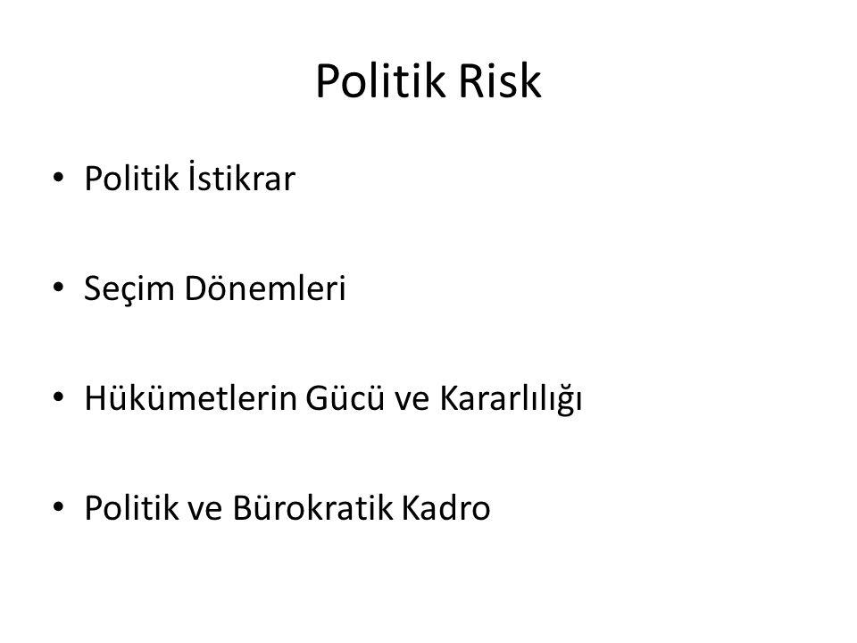 Politik Risk Politik İstikrar Seçim Dönemleri Hükümetlerin Gücü ve Kararlılığı Politik ve Bürokratik Kadro