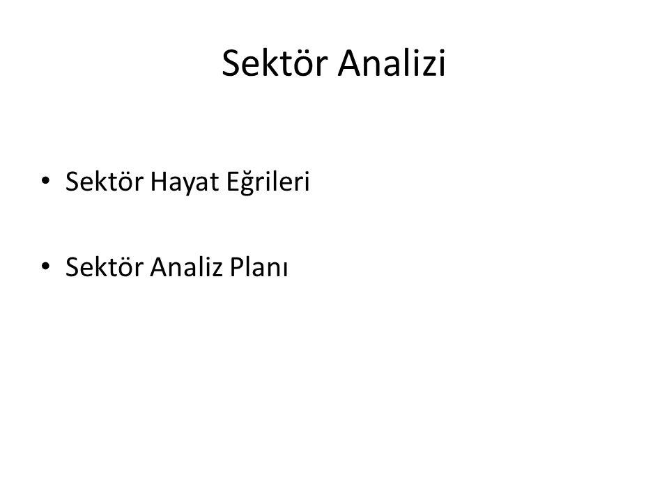 Sektör Analizi Sektör Hayat Eğrileri Sektör Analiz Planı