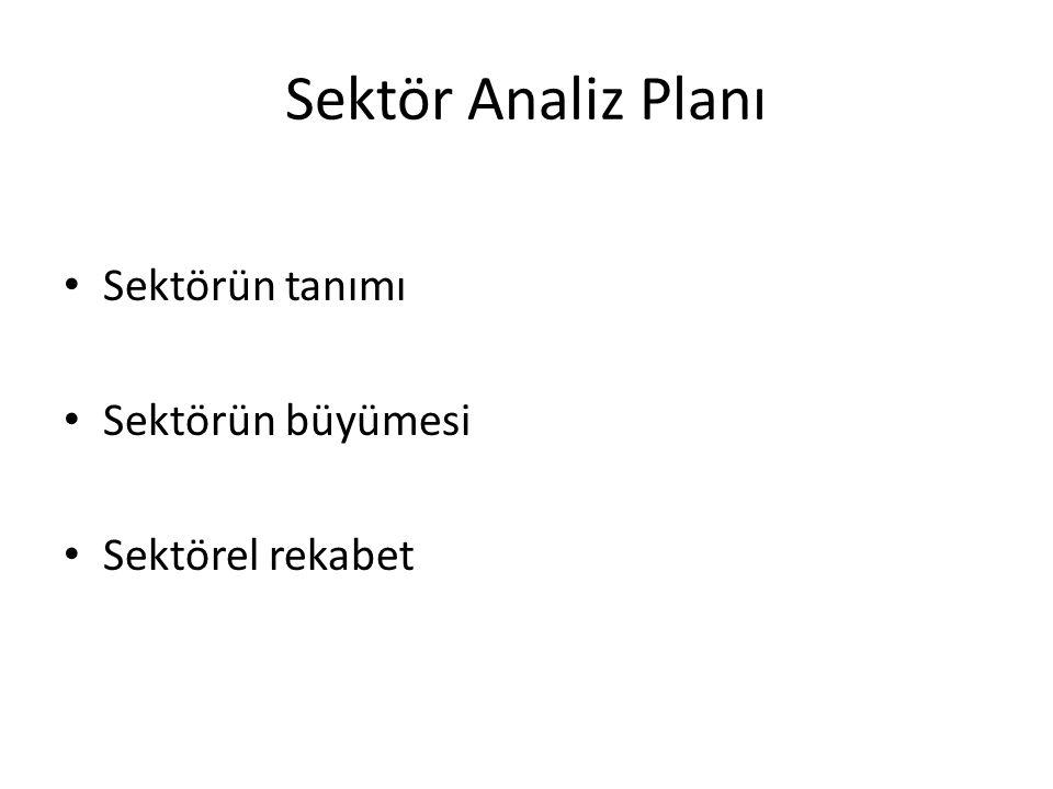 Sektör Analiz Planı Sektörün tanımı Sektörün büyümesi Sektörel rekabet