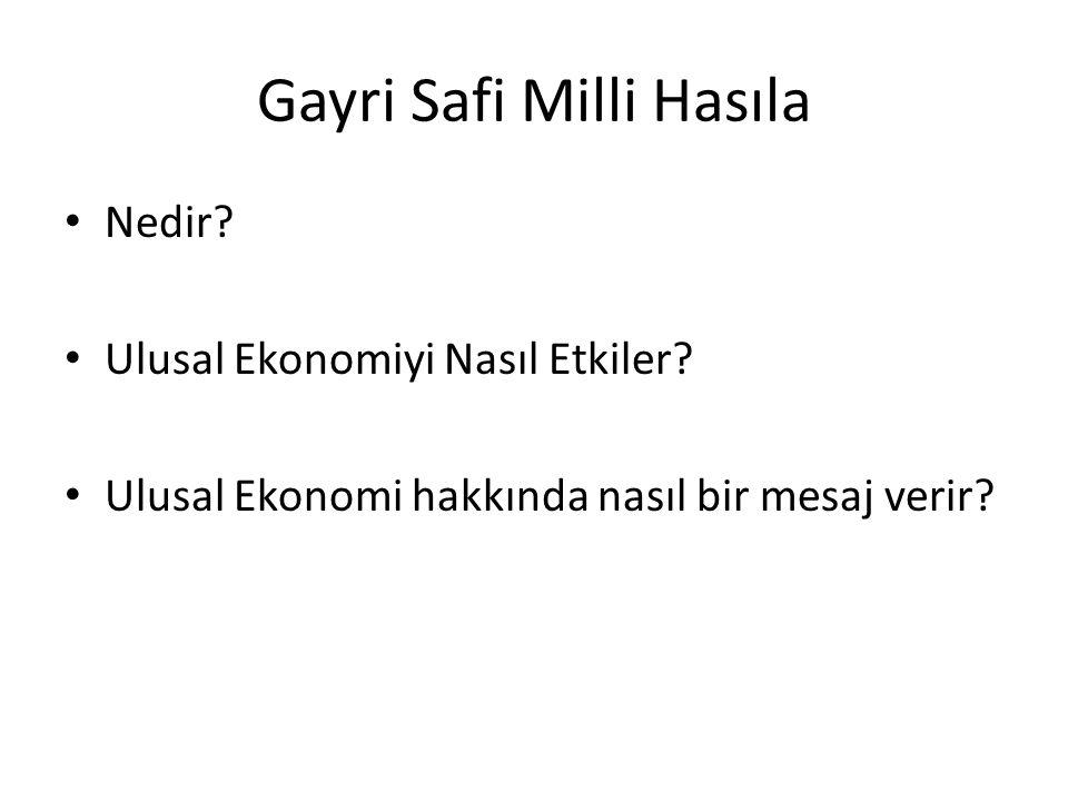 Gayri Safi Milli Hasıla Nedir.Ulusal Ekonomiyi Nasıl Etkiler.