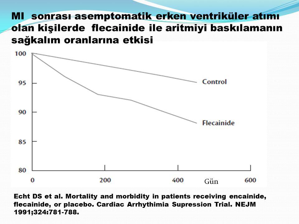 MI sonrası asemptomatik erken ventriküler atımı olan kişilerde flecainide ile aritmiyi baskılamanın sağkalım oranlarına etkisi Gün Echt DS et al.