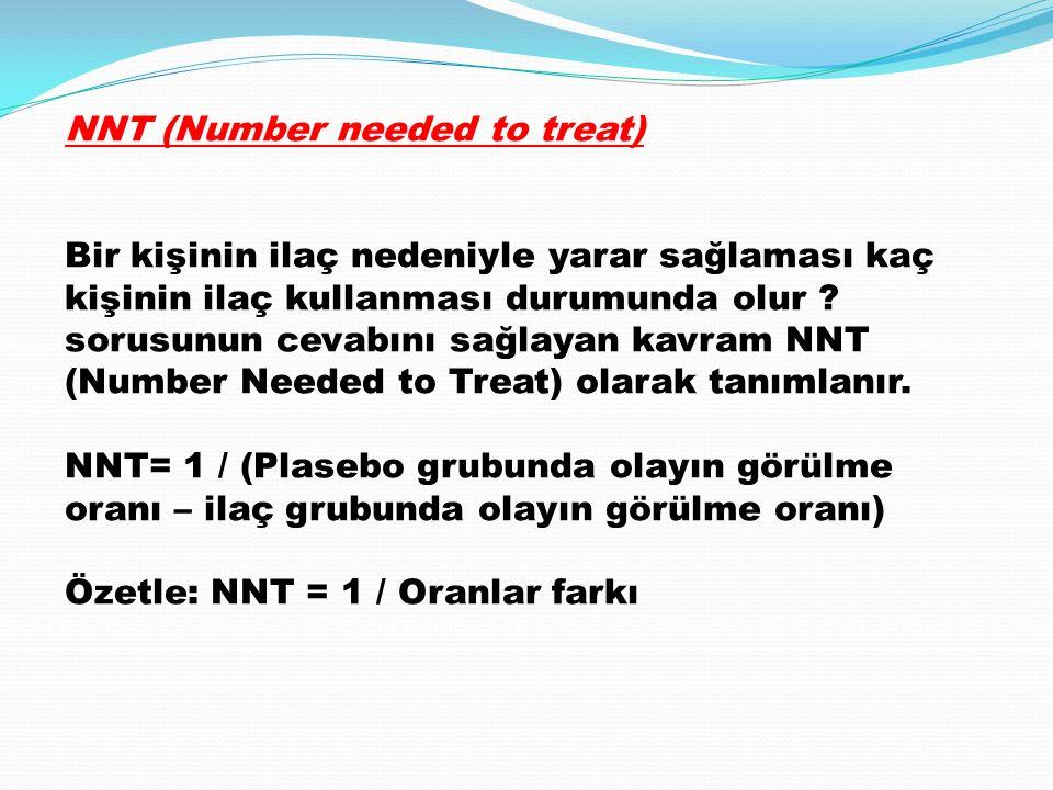 NNT (Number needed to treat) Bir kişinin ilaç nedeniyle yarar sağlaması kaç kişinin ilaç kullanması durumunda olur .