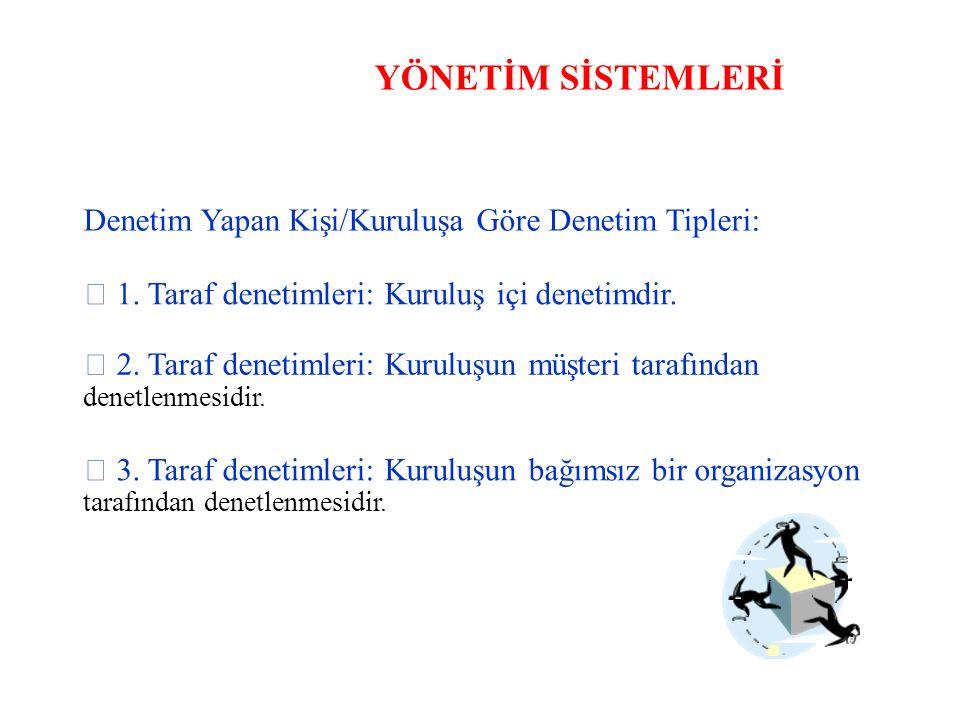 YÖNETİM SİSTEMLERİ Kuruluşların yönetim sistemleri konusunda belgelendirilmeleri için 3.
