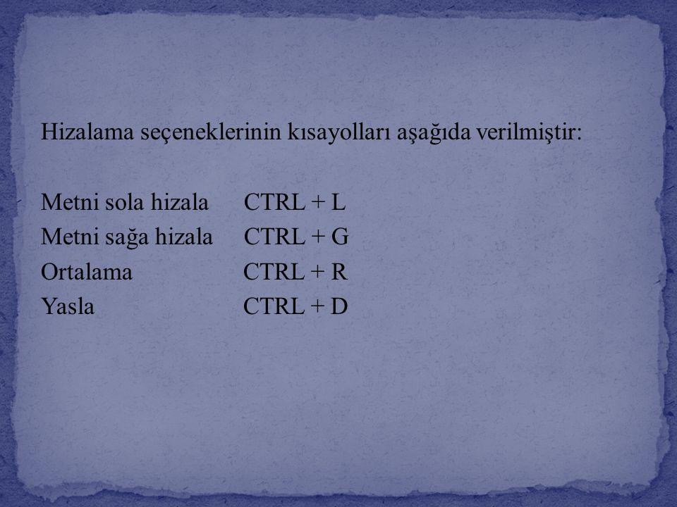 Hizalama seçeneklerinin kısayolları aşağıda verilmiştir: Metni sola hizala CTRL + L Metni sağa hizala CTRL + G Ortalama CTRL + R Yasla CTRL + D