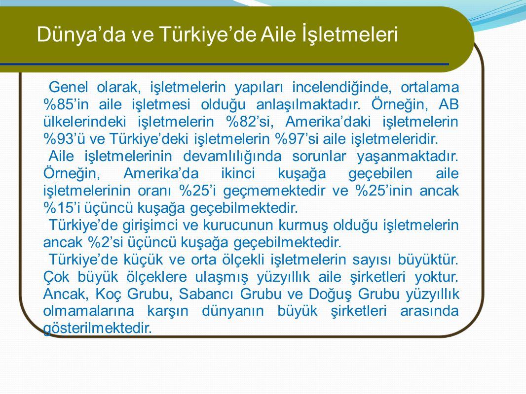 Dünya'da ve Türkiye'de Aile İşletmeleri Genel olarak, işletmelerin yapıları incelendiğinde, ortalama %85'in aile işletmesi olduğu anlaşılmaktadır. Örn