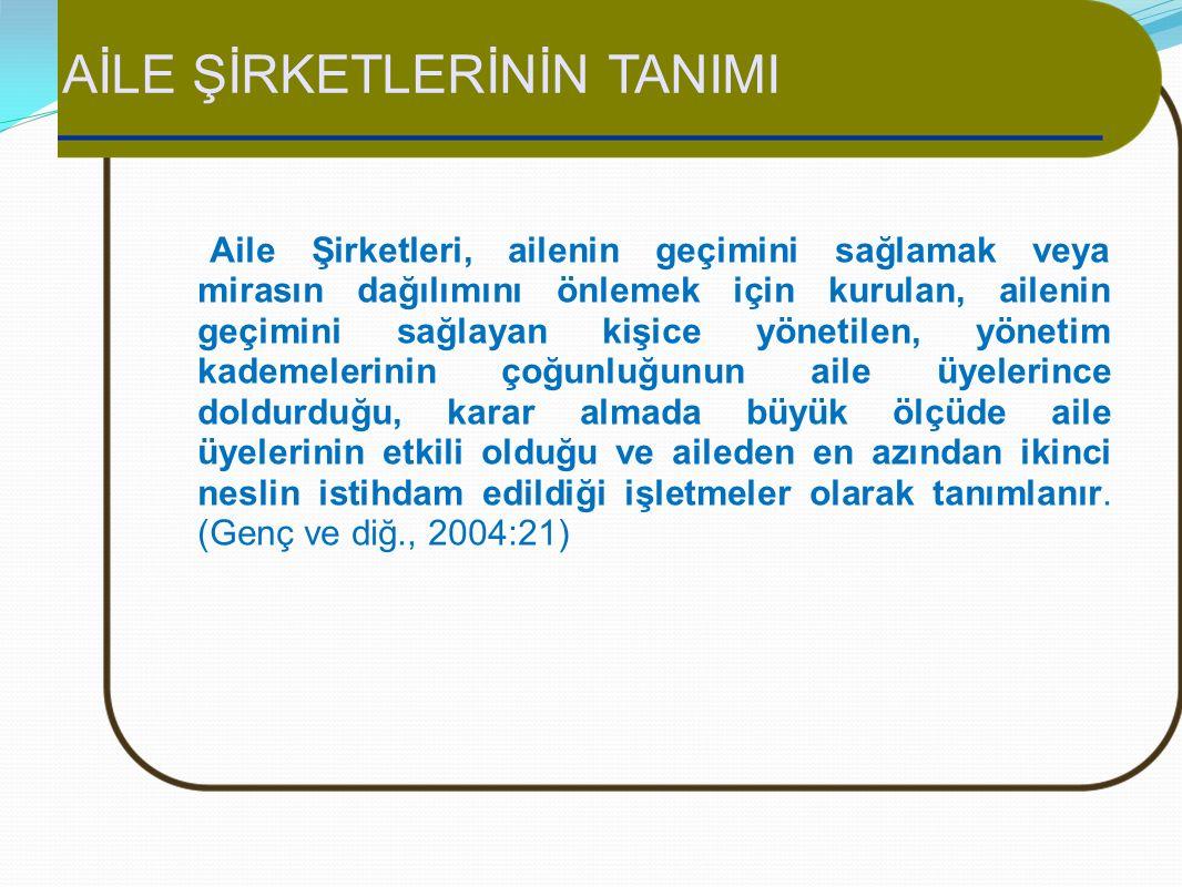 Yapılan araştırma sonuçlarına göre, Türkiye'de aile şirketlerinin başarısızlık nedenleri aşağıda olduğu gibidir: Kardeşler arası anlaşmazlık……………..%47 Aile içi sorunlar………………………….…%23 Miras dağılımında ortaya çıkan sorunlar..%21 Bağlılık,bencillikten kaynaklanan sorunlar..%9 Aile Şirketlerinin Başarısızlık Nedenleri